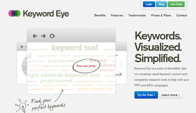 bets keyword research tools - Keyword Eye