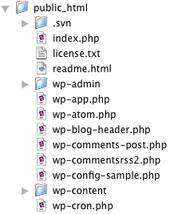Install WordPress Plugin via FTP -4