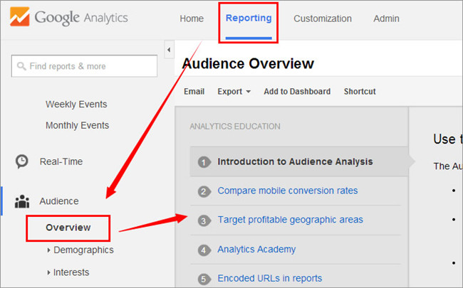 View analytics overview