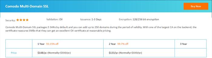 Microsoft Exchange Server SSL Certificate Guide - The Best